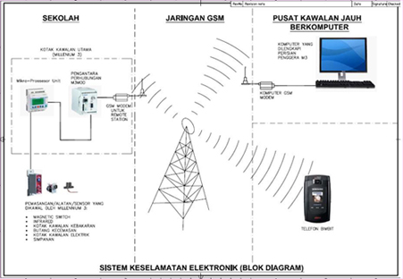 Sound System Wiring Diagram